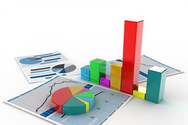 Bi analytics strategy
