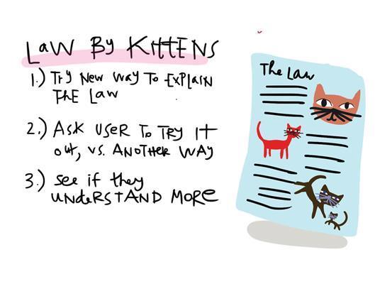 Kittensslide