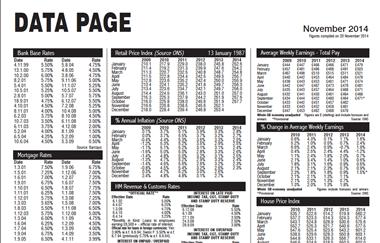 Data Page November 2014