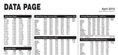 Data page - April 2015